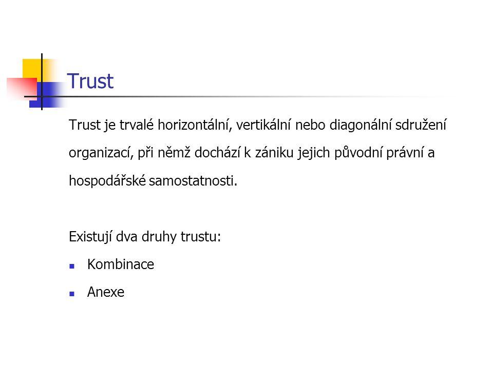 Trust Trust je trvalé horizontální, vertikální nebo diagonální sdružení organizací, při němž dochází k zániku jejich původní právní a hospodářské samo