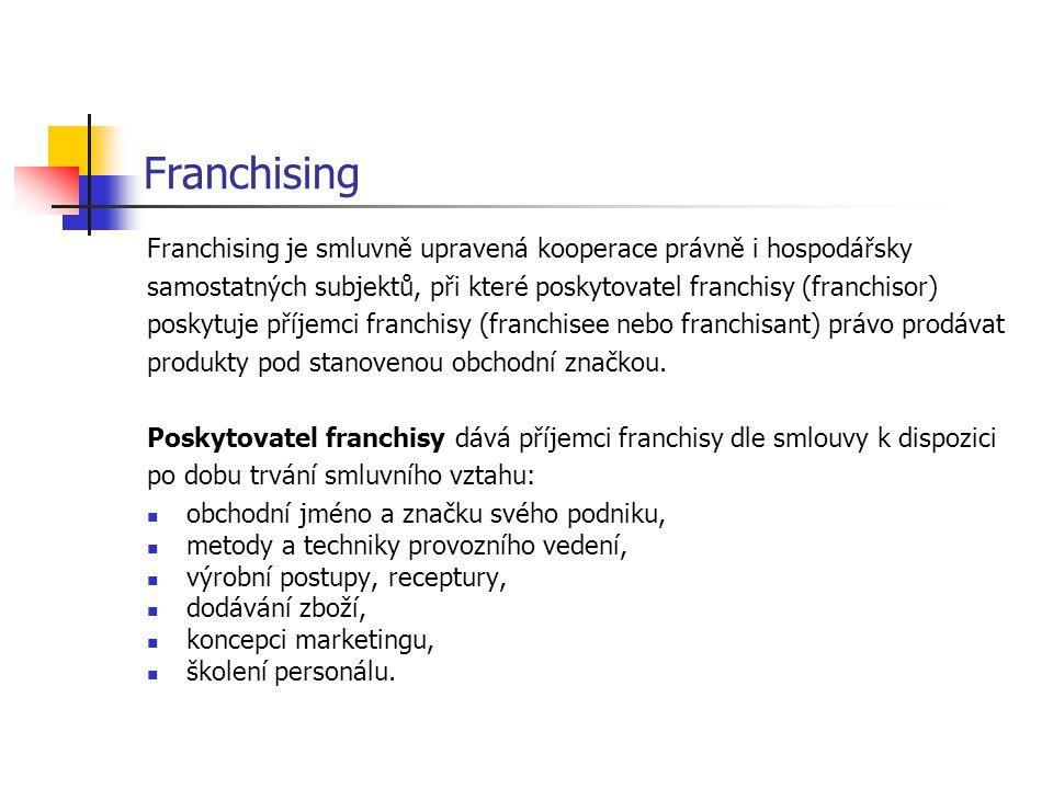 Franchising Franchising je smluvně upravená kooperace právně i hospodářsky samostatných subjektů, při které poskytovatel franchisy (franchisor) poskyt