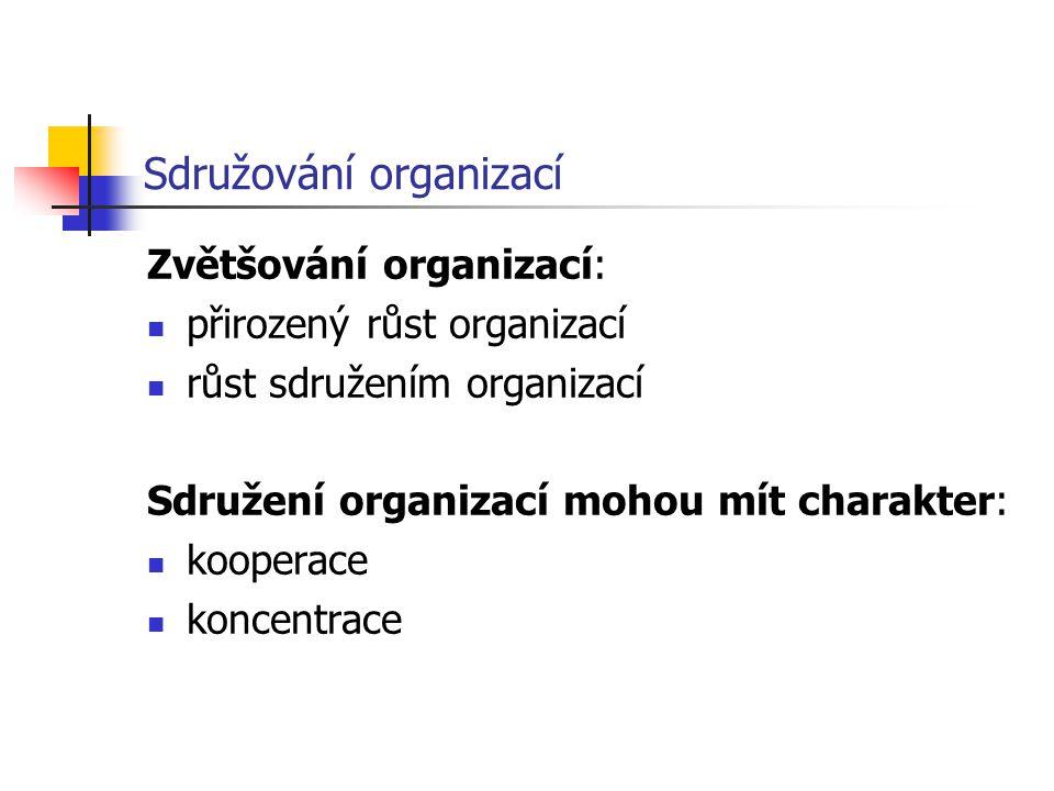 Sdružování organizací Zvětšování organizací: přirozený růst organizací růst sdružením organizací Sdružení organizací mohou mít charakter: kooperace ko