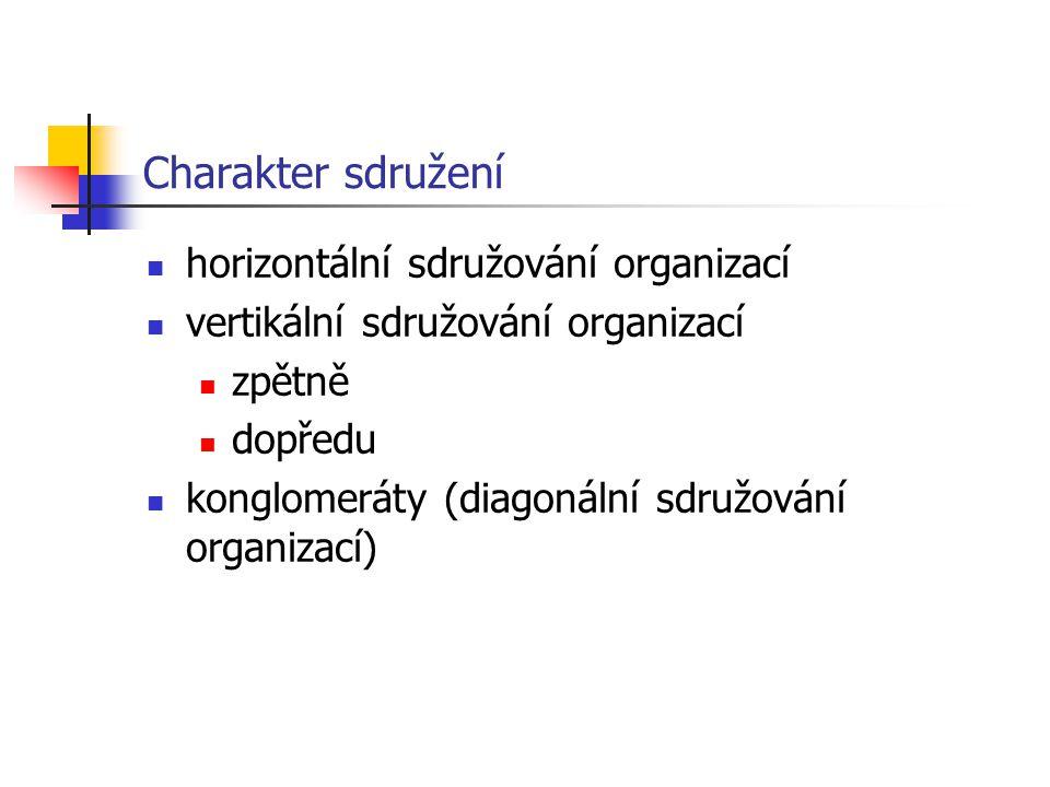 Charakter sdružení horizontální sdružování organizací vertikální sdružování organizací zpětně dopředu konglomeráty (diagonální sdružování organizací)