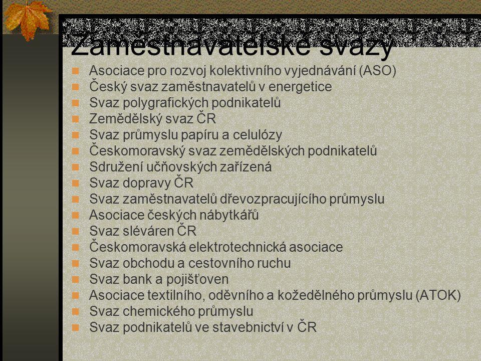 Zaměstnavatelské svazy Asociace pro rozvoj kolektivního vyjednávání (ASO) Český svaz zaměstnavatelů v energetice Svaz polygrafických podnikatelů Zeměd