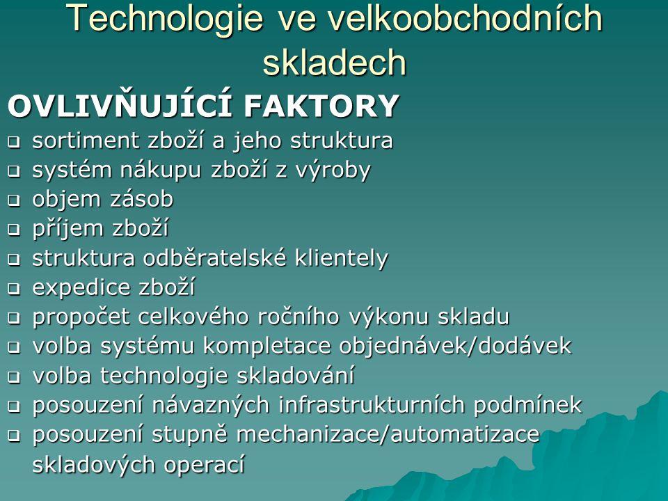 Technologie ve velkoobchodních skladech OVLIVŇUJÍCÍ FAKTORY  sortiment zboží a jeho struktura  systém nákupu zboží z výroby  objem zásob  příjem z