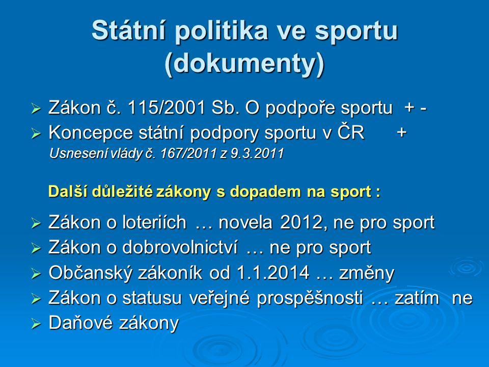 Státní politika ve sportu (dokumenty)  Zákon č.115/2001 Sb.