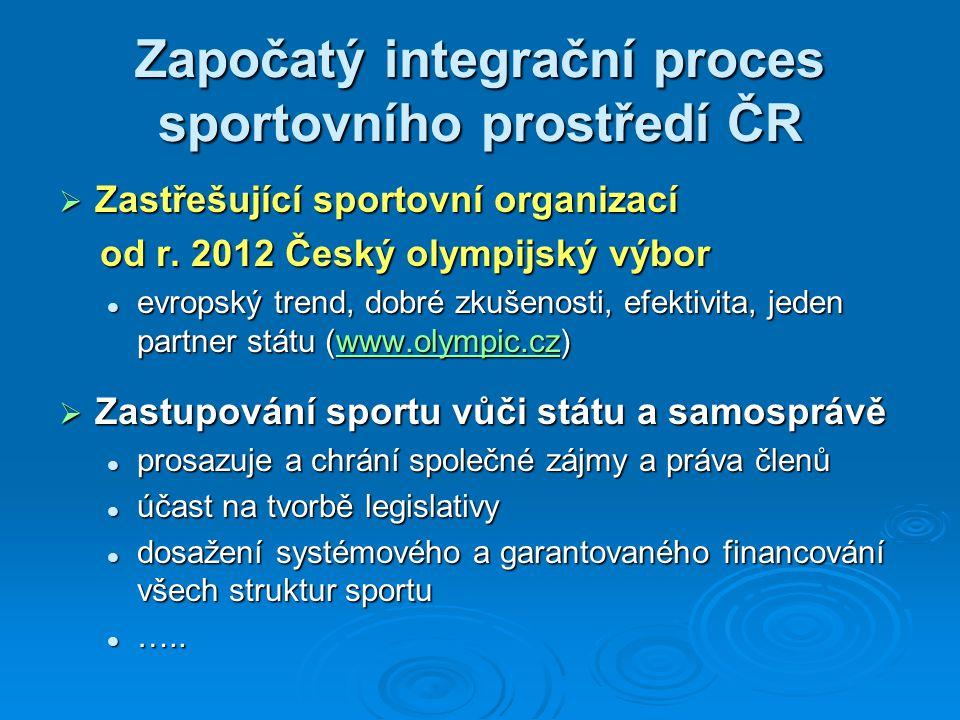 Započatý integrační proces sportovního prostředí ČR  Zastřešující sportovní organizací od r.