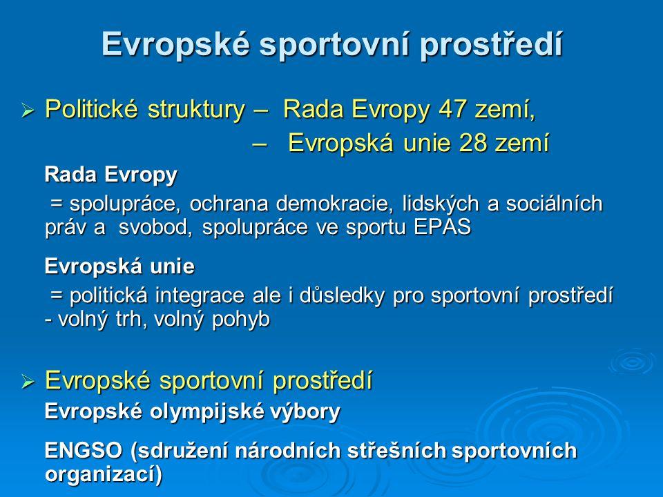 Evropské sportovní prostředí  Politické struktury – Rada Evropy 47 zemí, – Evropská unie 28 zemí – Evropská unie 28 zemí Rada Evropy Rada Evropy = spolupráce, ochrana demokracie, lidských a sociálních práv a svobod, spolupráce ve sportu EPAS = spolupráce, ochrana demokracie, lidských a sociálních práv a svobod, spolupráce ve sportu EPAS Evropská unie Evropská unie = politická integrace ale i důsledky pro sportovní prostředí - volný trh, volný pohyb = politická integrace ale i důsledky pro sportovní prostředí - volný trh, volný pohyb  Evropské sportovní prostředí Evropské olympijské výbory Evropské olympijské výbory ENGSO (sdružení národních střešních sportovních organizací) ENGSO (sdružení národních střešních sportovních organizací)