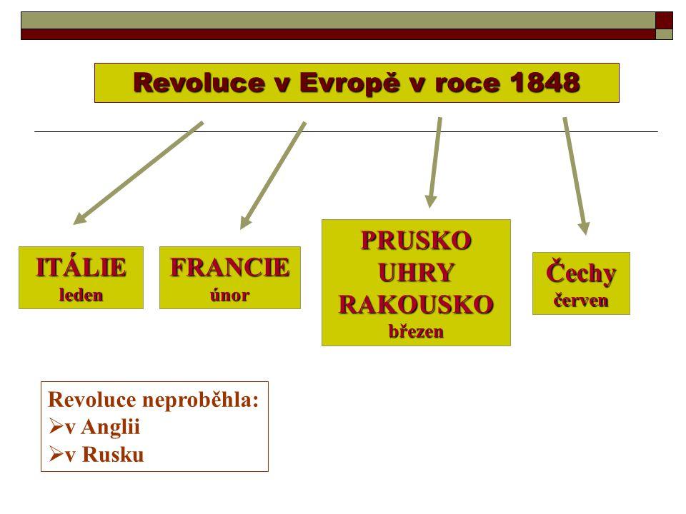 Revoluce v Evropě v roce 1848 ITÁLIEledenFRANCIEúnor PRUSKOUHRYRAKOUSKObřezen Čechyčerven Revoluce neproběhla:  v Anglii  v Rusku