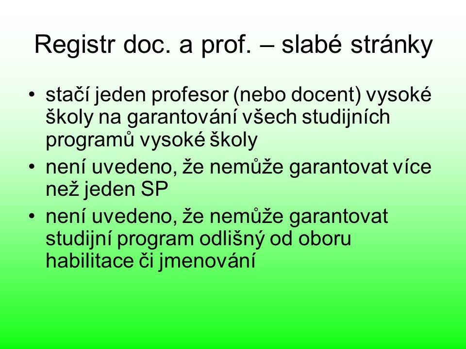 Registr doc. a prof. – slabé stránky stačí jeden profesor (nebo docent) vysoké školy na garantování všech studijních programů vysoké školy není uveden