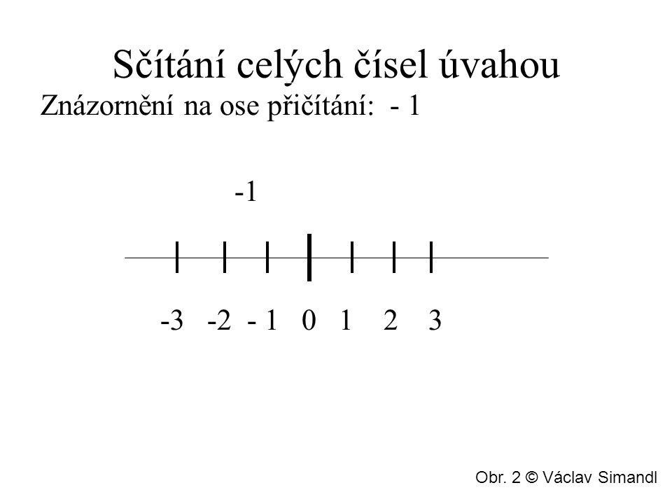 Sčítání celých čísel úvahou Znázornění na ose přičítání: - 1 -3 -2 - 1 0 1 2 3 Obr.