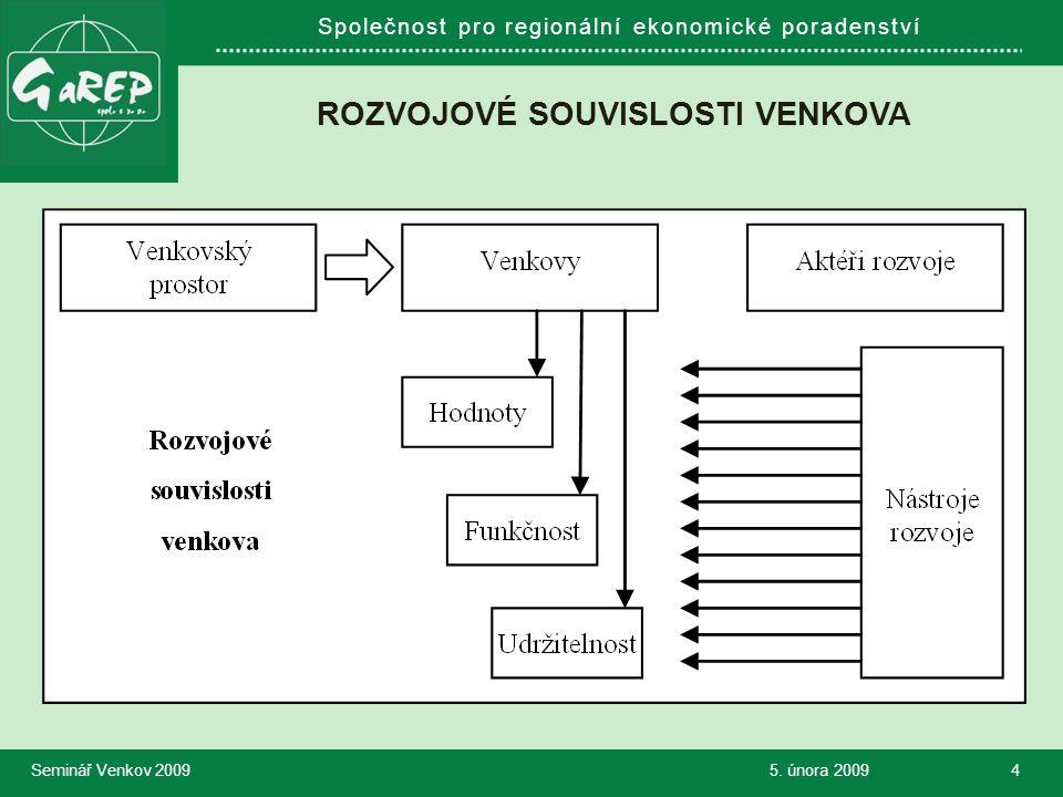 Společnost pro regionální ekonomické poradenství ROZVOJOVÉ SOUVISLOSTI VENKOVA 5.