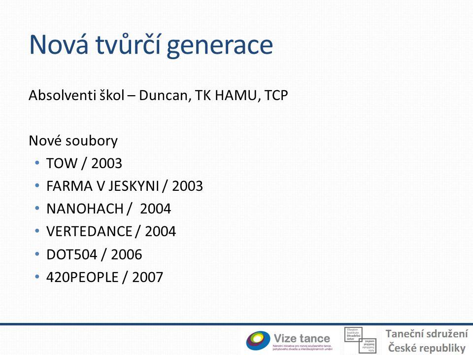 Nová tvůrčí generace Absolventi škol – Duncan, TK HAMU, TCP Nové soubory TOW / 2003 FARMA V JESKYNI / 2003 NANOHACH / 2004 VERTEDANCE / 2004 DOT504 / 2006 420PEOPLE / 2007