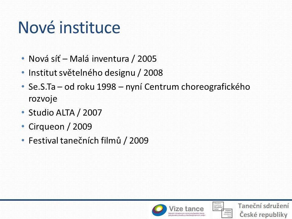 Nové instituce Nová síť – Malá inventura / 2005 Institut světelného designu / 2008 Se.S.Ta – od roku 1998 – nyní Centrum choreografického rozvoje Studio ALTA / 2007 Cirqueon / 2009 Festival tanečních filmů / 2009
