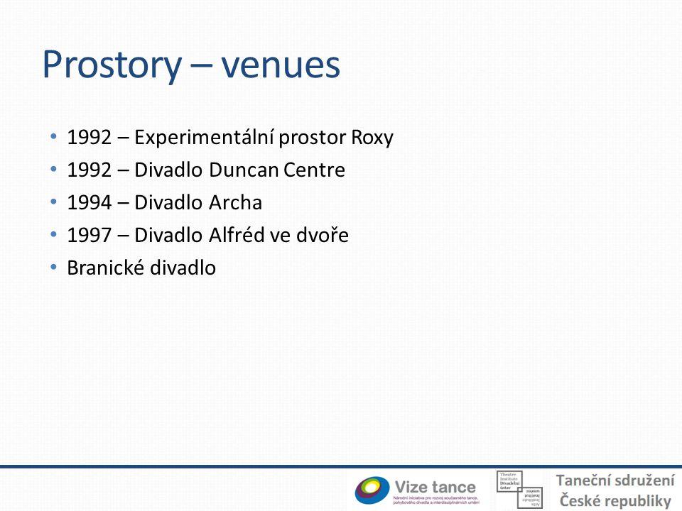 Prostory – venues 1992 – Experimentální prostor Roxy 1992 – Divadlo Duncan Centre 1994 – Divadlo Archa 1997 – Divadlo Alfréd ve dvoře Branické divadlo