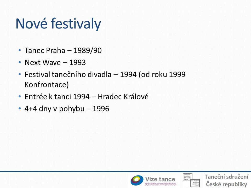 Nové festivaly Tanec Praha – 1989/90 Next Wave – 1993 Festival tanečního divadla – 1994 (od roku 1999 Konfrontace) Entrée k tanci 1994 – Hradec Králové 4+4 dny v pohybu – 1996