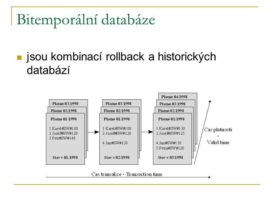 Bitemporální databáze jsou kombinací rollback a historických databází