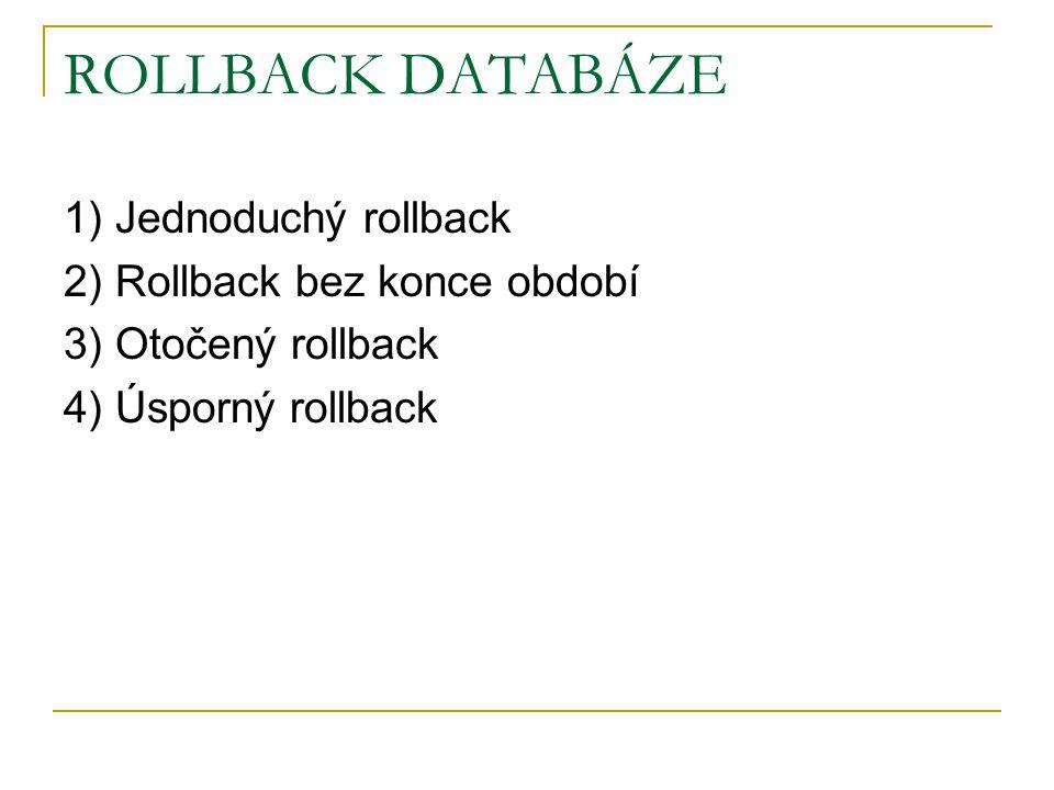 ROLLBACK DATABÁZE 1) Jednoduchý rollback 2) Rollback bez konce období 3) Otočený rollback 4) Úsporný rollback
