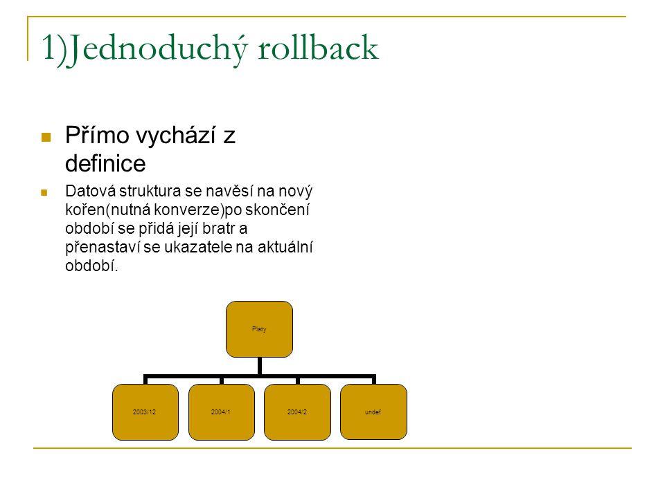 1)Jednoduchý rollback Přímo vychází z definice Datová struktura se navěsí na nový kořen(nutná konverze)po skončení období se přidá její bratr a přenas