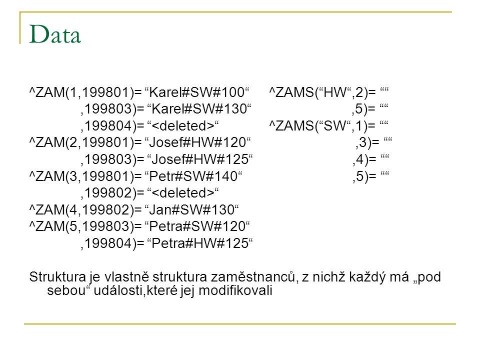 """Data ^ZAM(1,199801)= """"Karel#SW#100""""^ZAMS(""""HW"""",2)= """""""",199803)= """"Karel#SW#130"""",5)= """""""",199804)= """" """"^ZAMS(""""SW"""",1)= """""""" ^ZAM(2,199801)= """"Josef#HW#120"""",3)= """""""