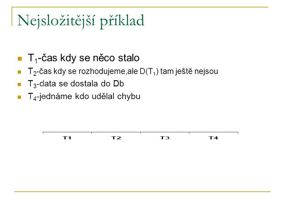 Nejsložitější příklad T 1 -čas kdy se něco stalo T 2 -čas kdy se rozhodujeme,ale D(T 1 ) tam ještě nejsou T 3 -data se dostala do Db T 4 -jednáme kdo