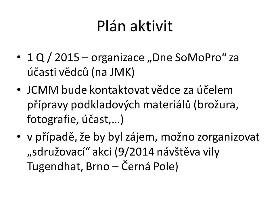 """Plán aktivit 1 Q / 2015 – organizace """"Dne SoMoPro"""" za účasti vědců (na JMK) JCMM bude kontaktovat vědce za účelem přípravy podkladových materiálů (bro"""