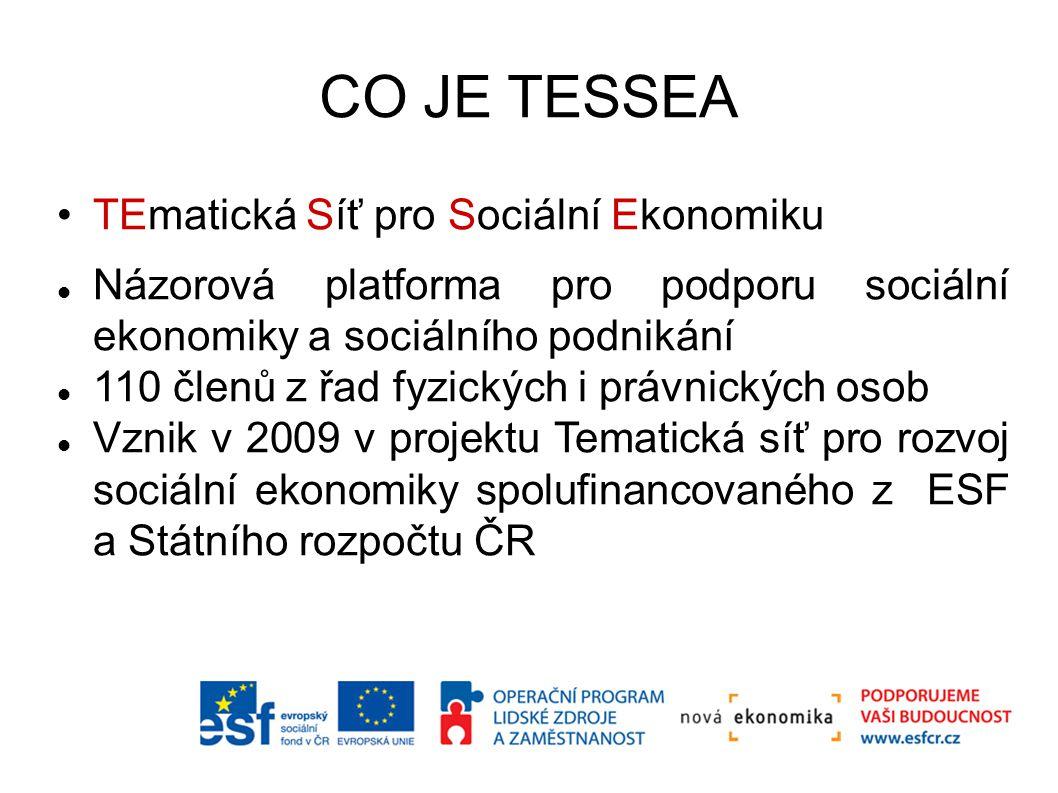 CO JE TESSEA TEmatická Síť pro Sociální Ekonomiku Názorová platforma pro podporu sociální ekonomiky a sociálního podnikání 110 členů z řad fyzických i právnických osob Vznik v 2009 v projektu Tematická síť pro rozvoj sociální ekonomiky spolufinancovaného z ESF a Státního rozpočtu ČR