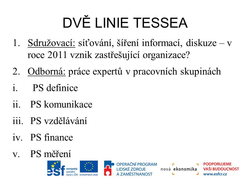 DVĚ LINIE TESSEA 1.Sdružovací: síťování, šíření informací, diskuze – v roce 2011 vznik zastřešující organizace.