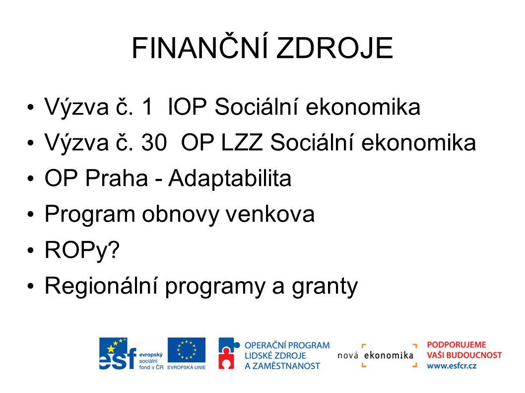 FINANČNÍ ZDROJE Výzva č. 1 IOP Sociální ekonomika Výzva č.