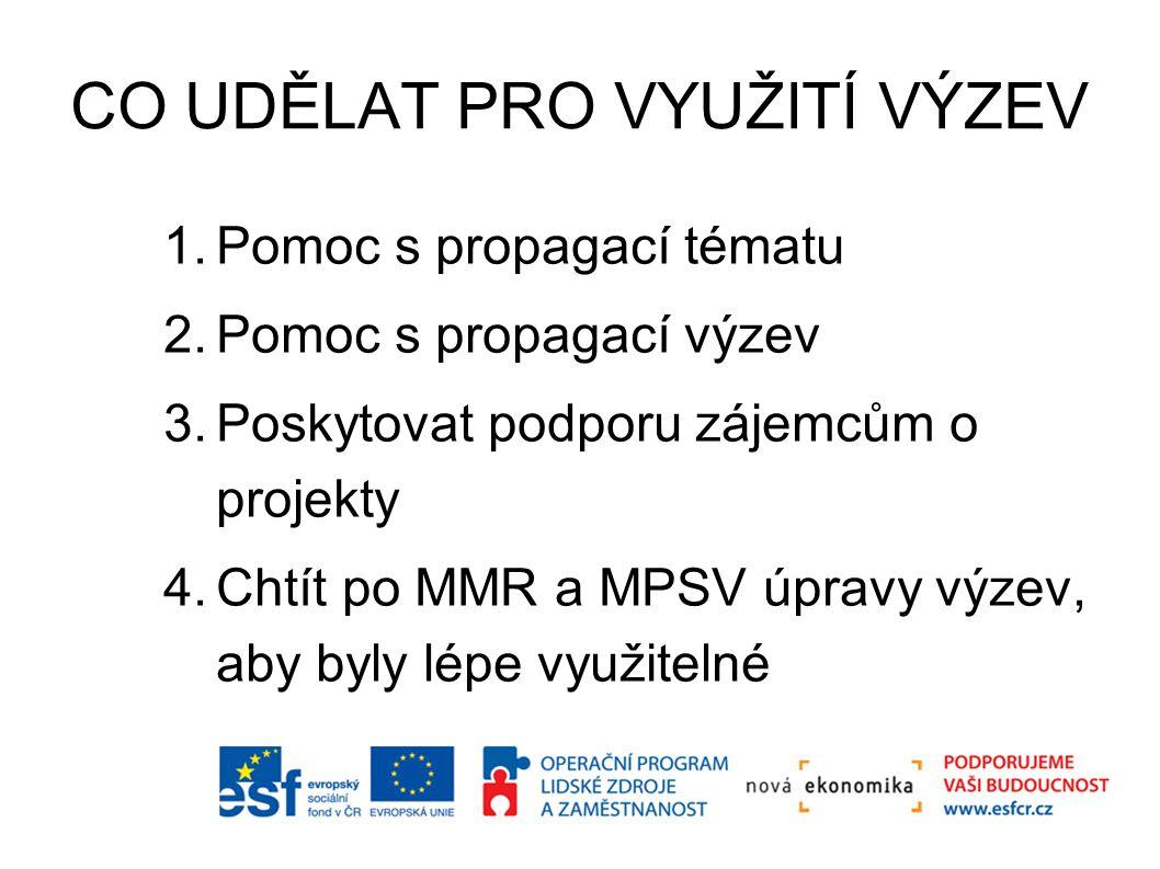 CO UDĚLAT PRO VYUŽITÍ VÝZEV 1.Pomoc s propagací tématu 2.Pomoc s propagací výzev 3.Poskytovat podporu zájemcům o projekty 4.Chtít po MMR a MPSV úpravy výzev, aby byly lépe využitelné