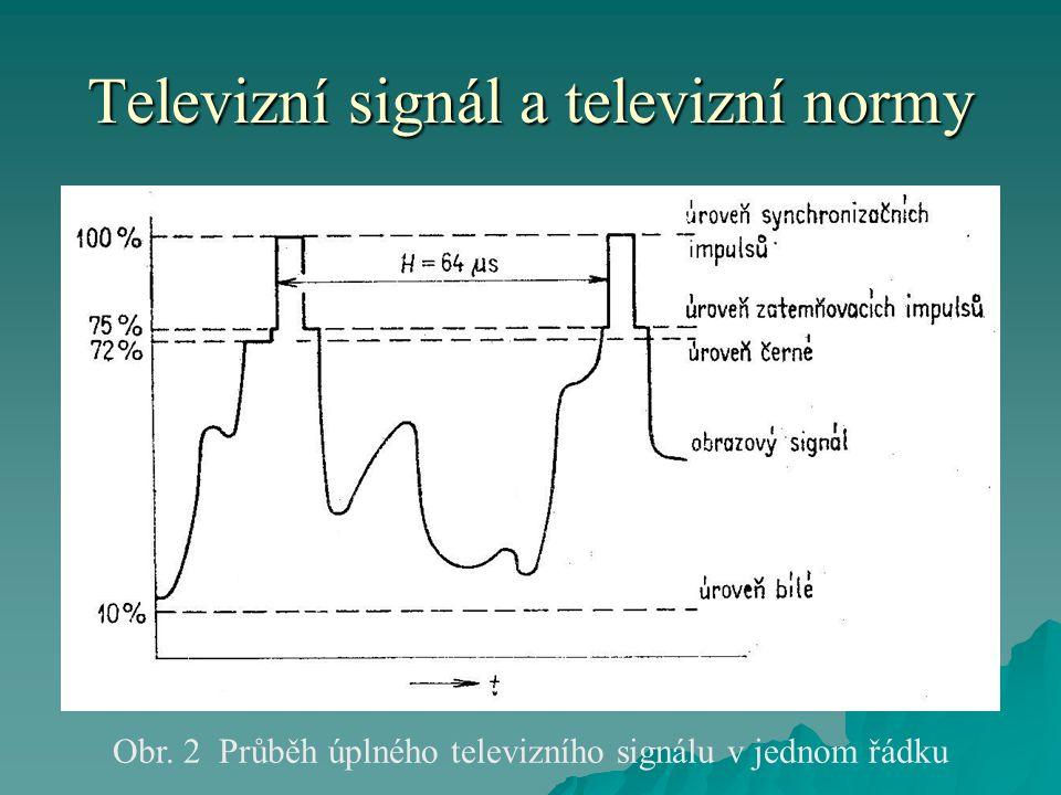 Televizní signál a televizní normy Obr. 2 Průběh úplného televizního signálu v jednom řádku