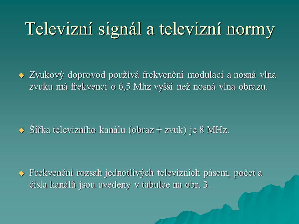 Televizní signál a televizní normy  Zvukový doprovod používá frekvenční modulaci a nosná vlna zvuku má frekvenci o 6,5 Mhz vyšší než nosná vlna obraz