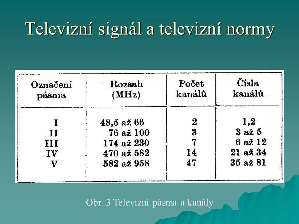Televizní signál a televizní normy Obr. 3 Televizní pásma a kanály