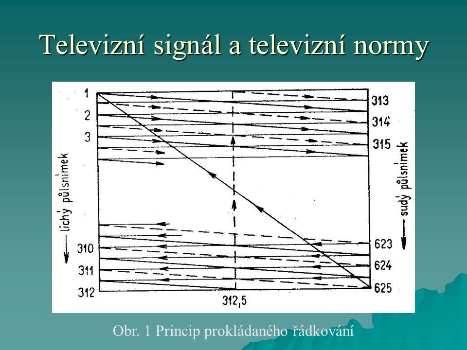 Televizní signál a televizní normy Obr. 1 Princip prokládaného řádkování