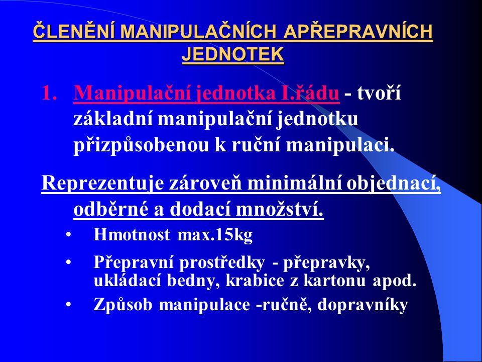 ČLENĚNÍ MANIPULAČNÍCH APŘEPRAVNÍCH JEDNOTEK 1.Manipulační jednotka I.řádu - tvoří základní manipulační jednotku přizpůsobenou k ruční manipulaci. Repr