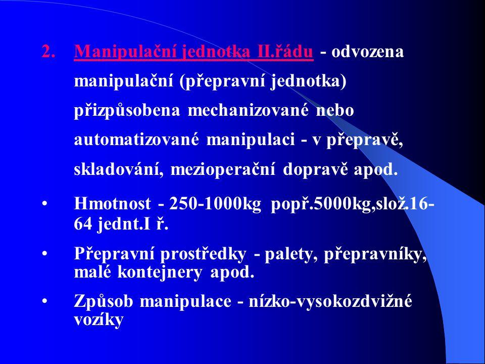 2.Manipulační jednotka II.řádu - odvozena manipulační (přepravní jednotka) přizpůsobena mechanizované nebo automatizované manipulaci - v přepravě, skl
