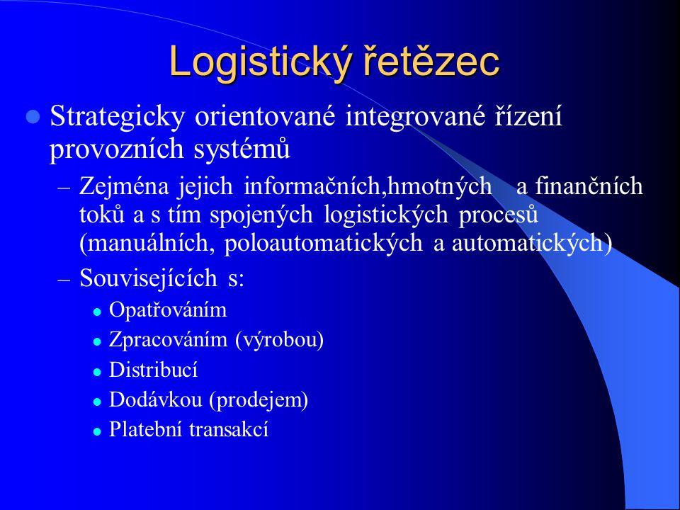 Logistický řetězec Strategicky orientované integrované řízení provozních systémů – Zejména jejich informačních,hmotných a finančních toků a s tím spoj