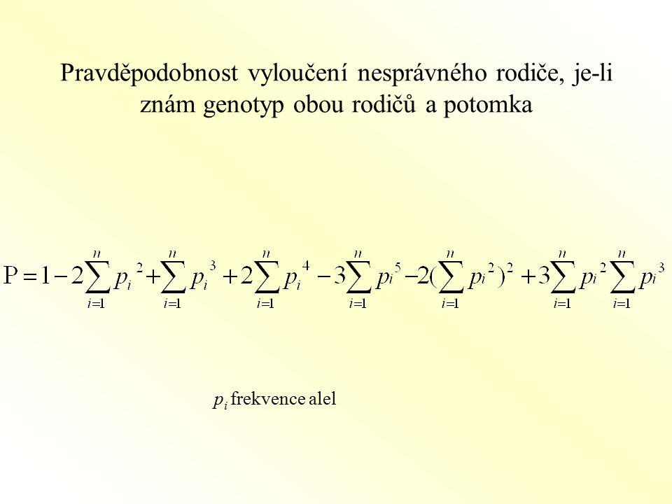 Pravděpodobnost vyloučení nesprávného rodiče, je-li znám genotyp obou rodičů a potomka p i frekvence alel