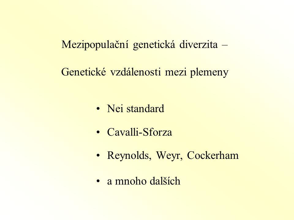 Mezipopulační genetická diverzita – Genetické vzdálenosti mezi plemeny Nei standard Cavalli-Sforza Reynolds, Weyr, Cockerham a mnoho dalších