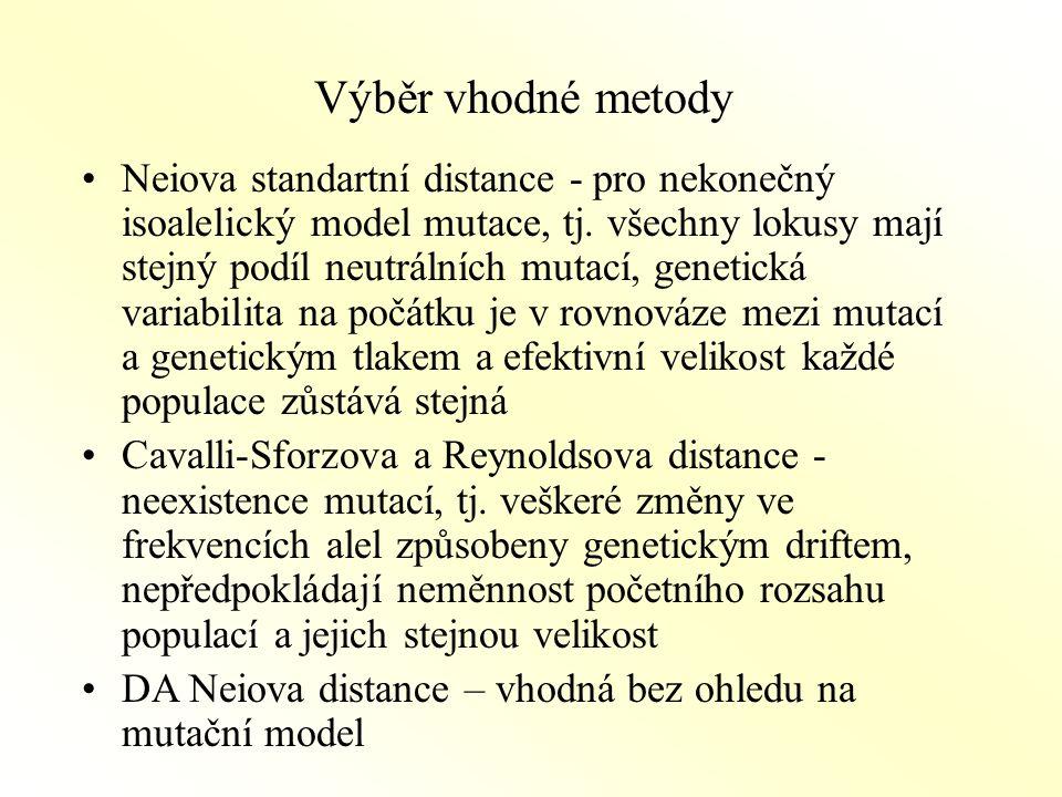 Výběr vhodné metody Neiova standartní distance - pro nekonečný isoalelický model mutace, tj.
