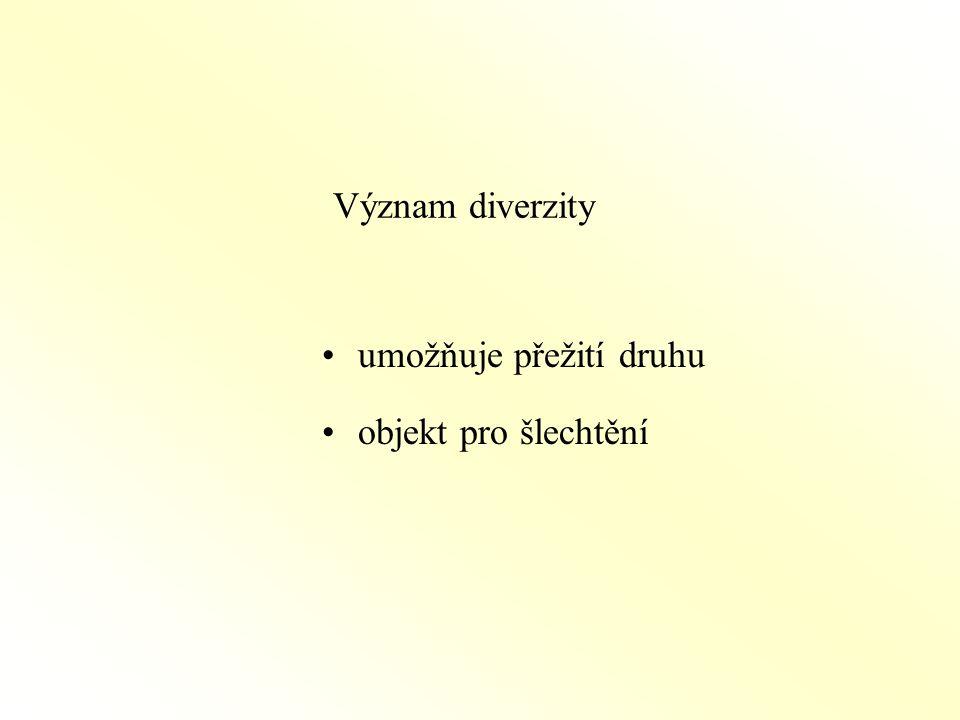 Význam diverzity umožňuje přežití druhu objekt pro šlechtění