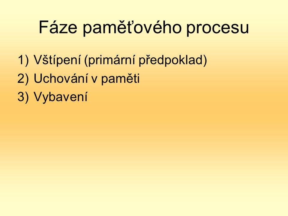 Fáze paměťového procesu 1)Vštípení (primární předpoklad) 2)Uchování v paměti 3)Vybavení