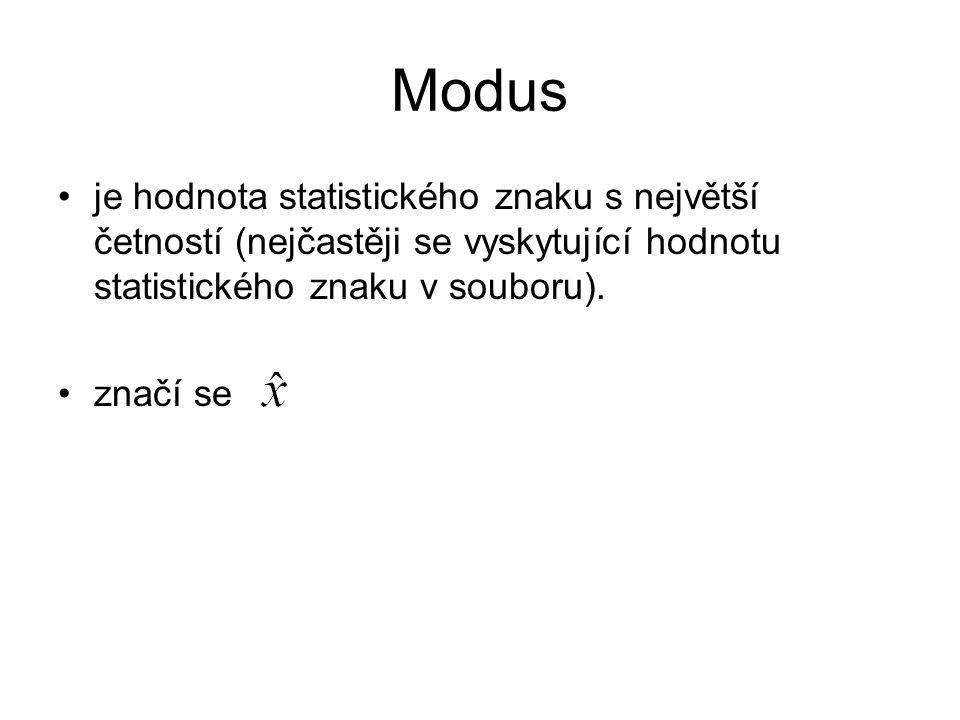 Modus je hodnota statistického znaku s největší četností (nejčastěji se vyskytující hodnotu statistického znaku v souboru). značí se