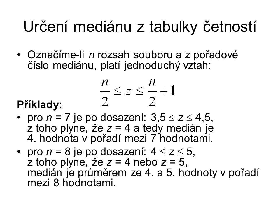 Určení mediánu z tabulky četností Označíme-li n rozsah souboru a z pořadové číslo mediánu, platí jednoduchý vztah: Příklady: pro n = 7 je po dosazení: