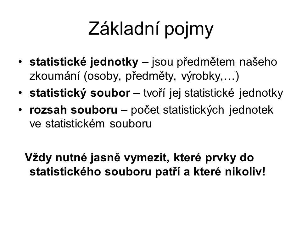 Základní pojmy statistické jednotky – jsou předmětem našeho zkoumání (osoby, předměty, výrobky,…) statistický soubor – tvoří jej statistické jednotky