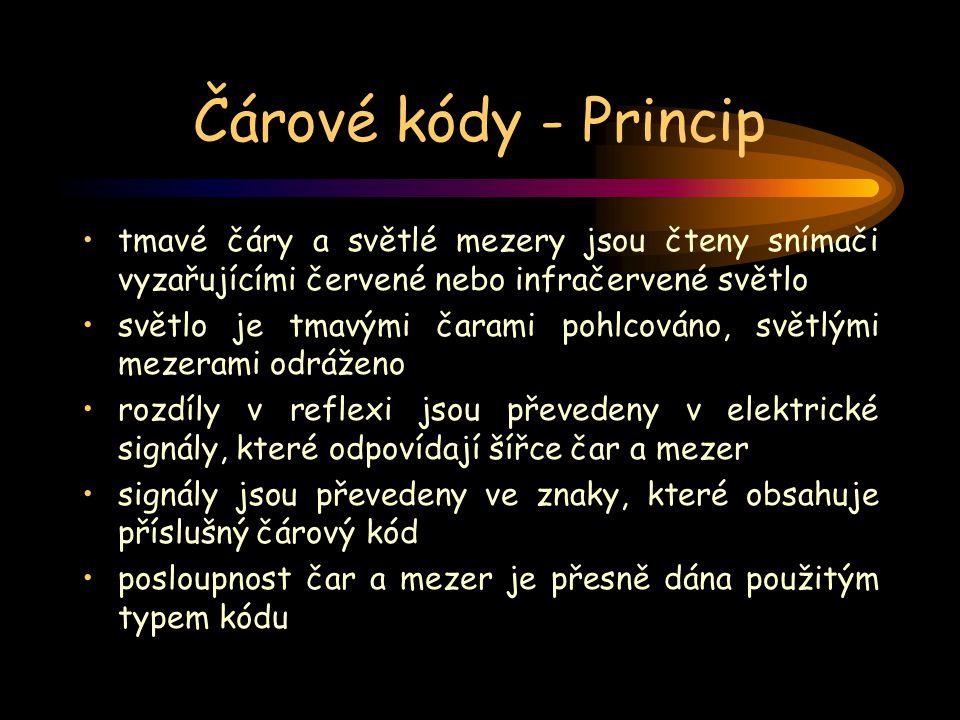 Další informace http://www.odo.cz/index.php?zone=4&level=4 http://vstupnizarizeni.rames.info/8mag.html http://www.mcard.cz/magneticke.html http://www.daficard.cz/slovnik.htm http://www.amarshall.com/crypt101.html http://www.freepatentsonline.com/4390905.html http://www.datakon.cz/datakon03/d03_tut_hanac ek.pdf http://www.elektrorevue.cz/clanky/02054/#211