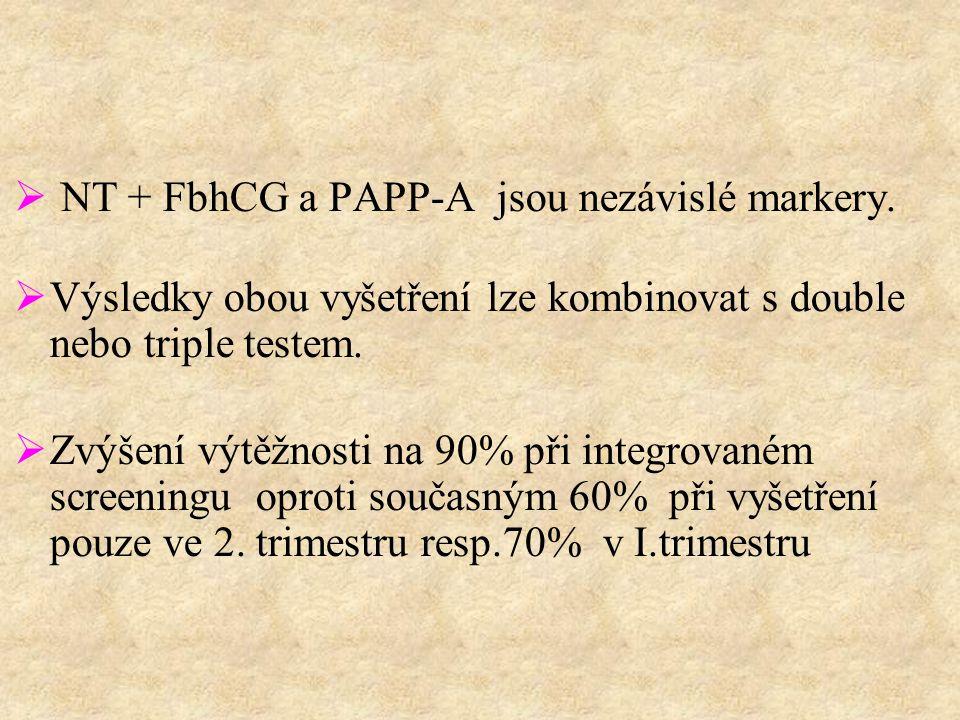  NT + FbhCG a PAPP-A jsou nezávislé markery.