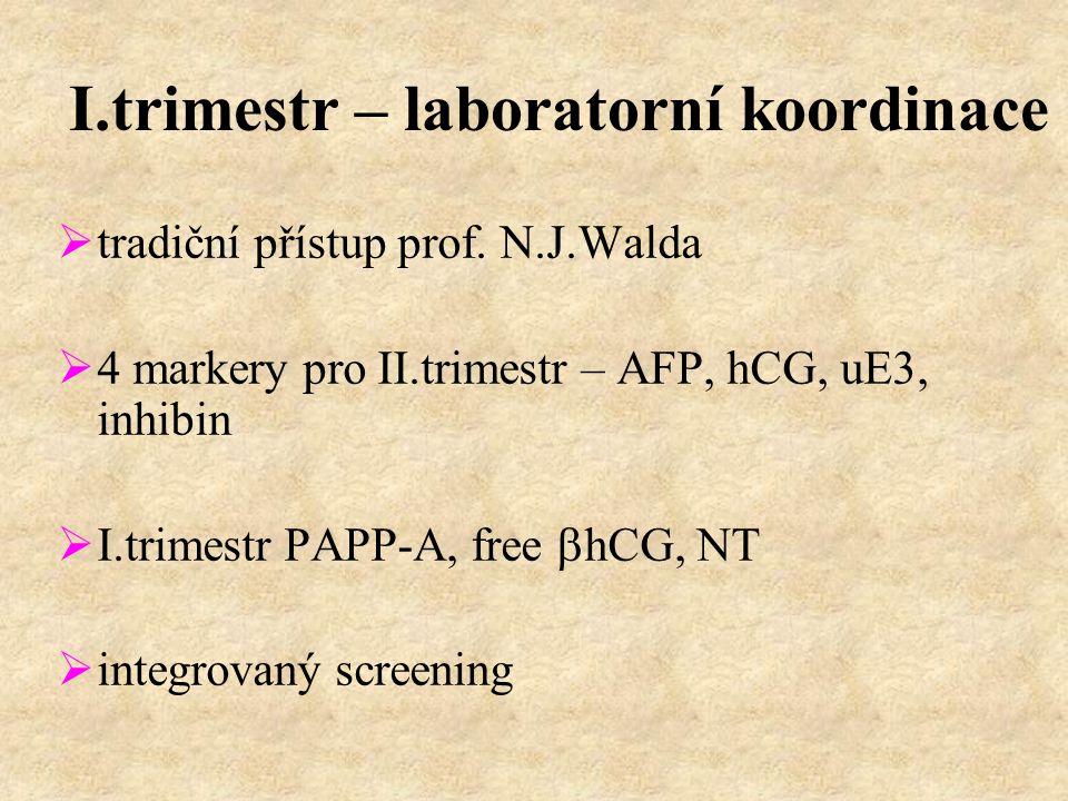 I.trimestr – laboratorní koordinace  tradiční přístup prof.