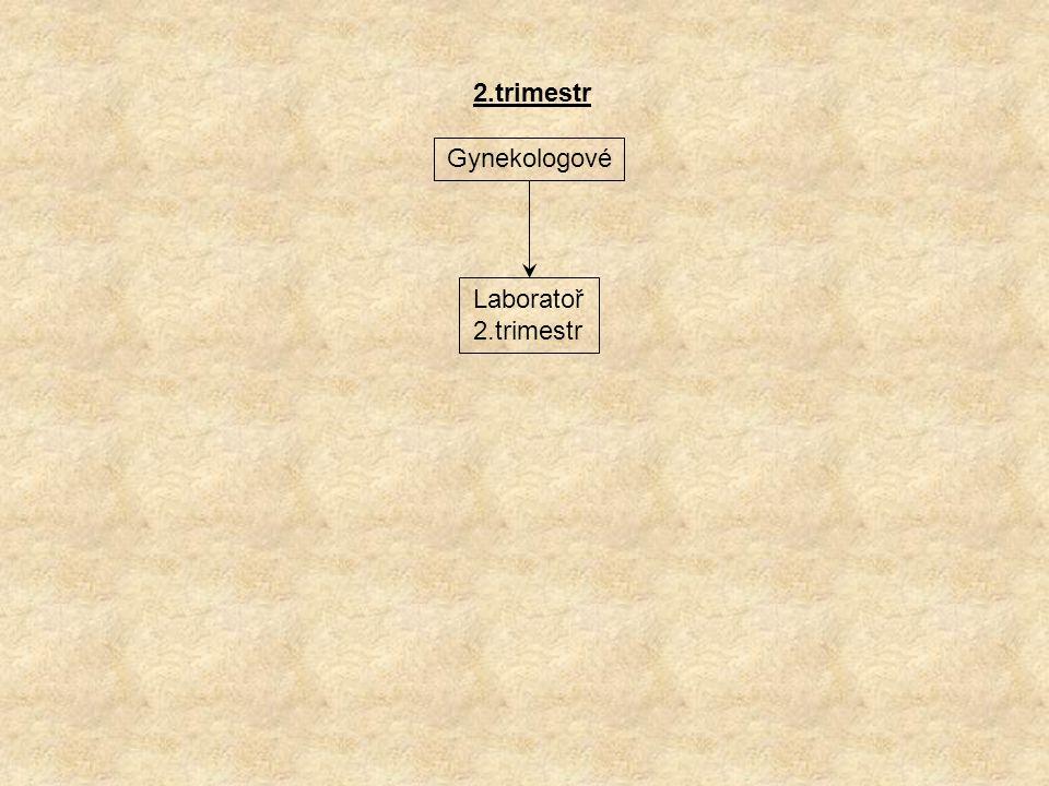 2.trimestr Gynekologové Laboratoř 2.trimestr