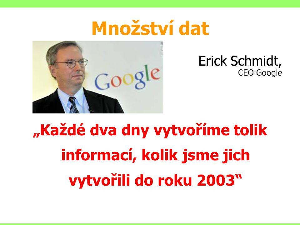 """Množství dat Erick Schmidt, CEO Google """"Každé dva dny vytvoříme tolik informací, kolik jsme jich vytvořili do roku 2003"""