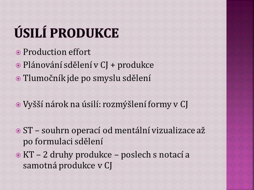  Memory effort  Uchování informace mezi poslechem a produkcí (1.