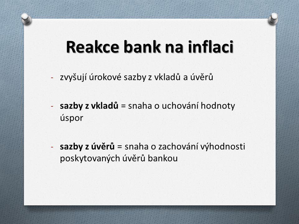 Reakce bank na inflaci - zvyšují úrokové sazby z vkladů a úvěrů - sazby z vkladů = snaha o uchování hodnoty úspor - sazby z úvěrů = snaha o zachování výhodnosti poskytovaných úvěrů bankou