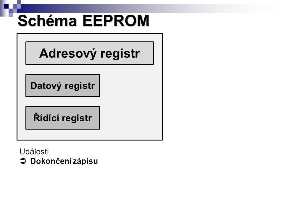 Princip práce s pamětí EEPROM Zápis do paměti 1.Nastavení adresy v adresním registru 2.Nastavení dat v datovém registru 3.Nastavení bitu, který potvrzuje zápis 4.Čekací smyčka na událost, dokončení zápisu nebo 5.Obsluha přerušení vyvolané událostí dokončení zápisu Použití EEPROM v aplikaci
